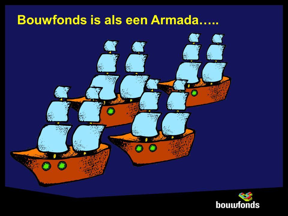 Bouwfonds is als een Armada…..
