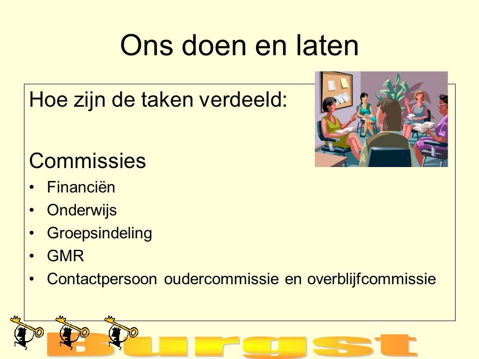 Ons doen en laten Hoe zijn de taken verdeeld: Commissies Financiën Onderwijs Groepsindeling GMR Contactpersoon oudercommissie en overblijfcommissie