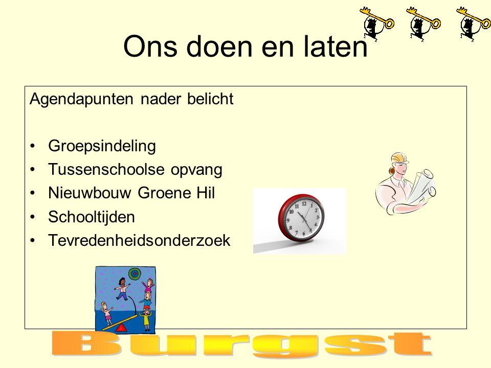 Ons doen en laten Agendapunten nader belicht Groepsindeling Tussenschoolse opvang Nieuwbouw Groene Hil Schooltijden Tevredenheidsonderzoek