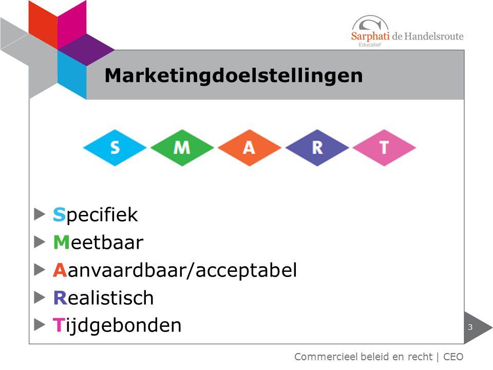 Specifiek Meetbaar Aanvaardbaar/acceptabel Realistisch Tijdgebonden 3 Commercieel beleid en recht | CEO Marketingdoelstellingen
