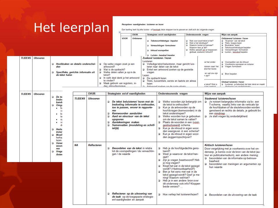 Het leerplan