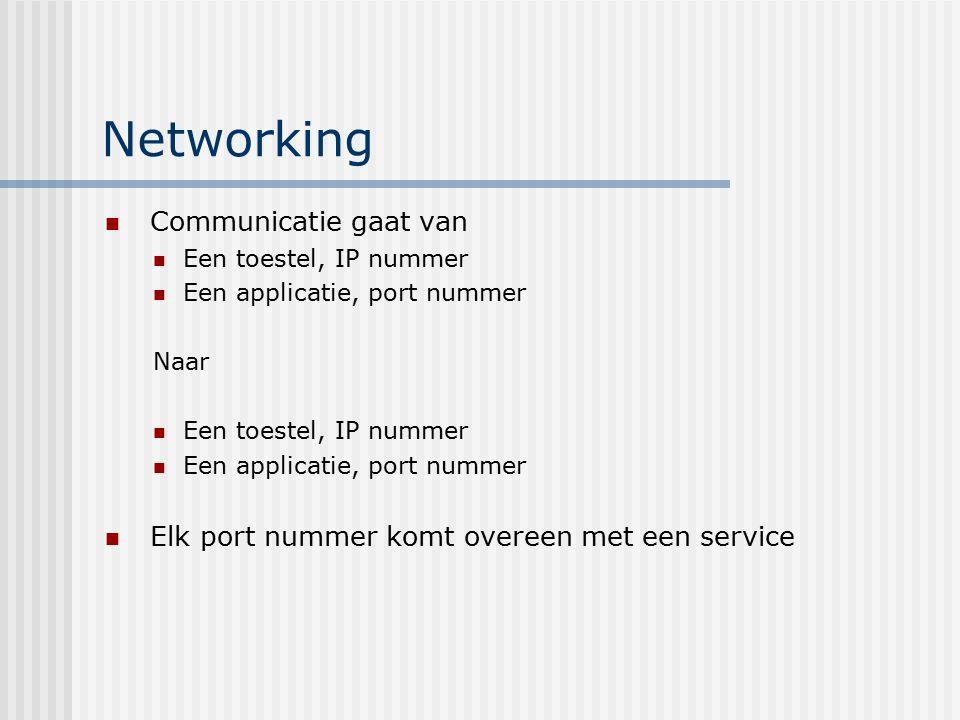 Networking Communicatie gaat van Een toestel, IP nummer Een applicatie, port nummer Naar Een toestel, IP nummer Een applicatie, port nummer Elk port n