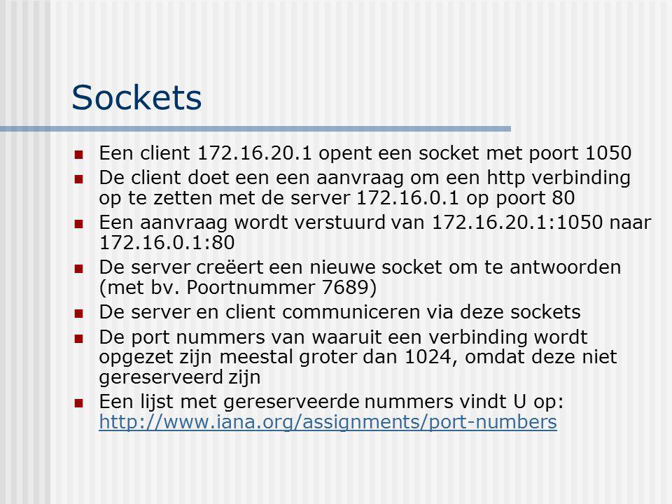 Sockets Een client 172.16.20.1 opent een socket met poort 1050 De client doet een een aanvraag om een http verbinding op te zetten met de server 172.1