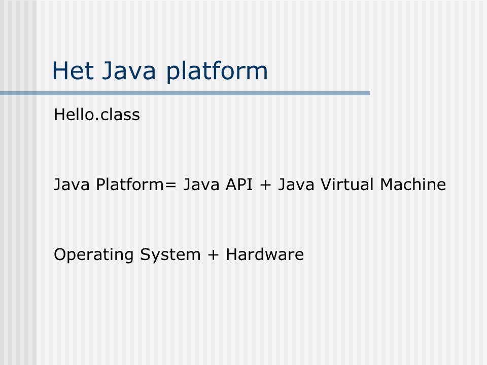 Het Java platform Hello.class Java Platform= Java API + Java Virtual Machine Operating System + Hardware