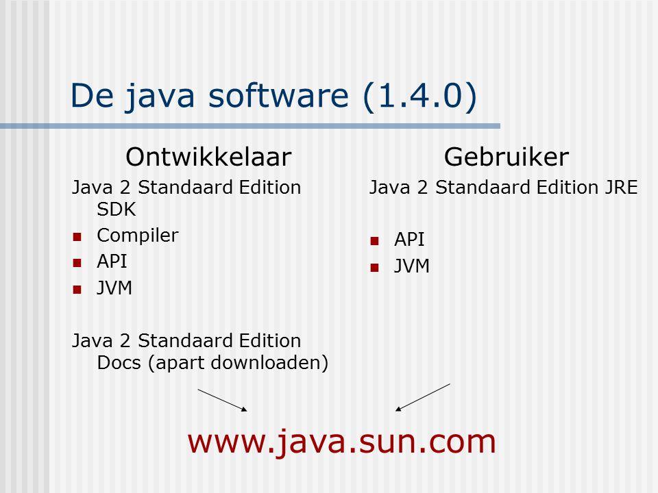 De java software (1.4.0) Ontwikkelaar Java 2 Standaard Edition SDK Compiler API JVM Java 2 Standaard Edition Docs (apart downloaden) Gebruiker Java 2