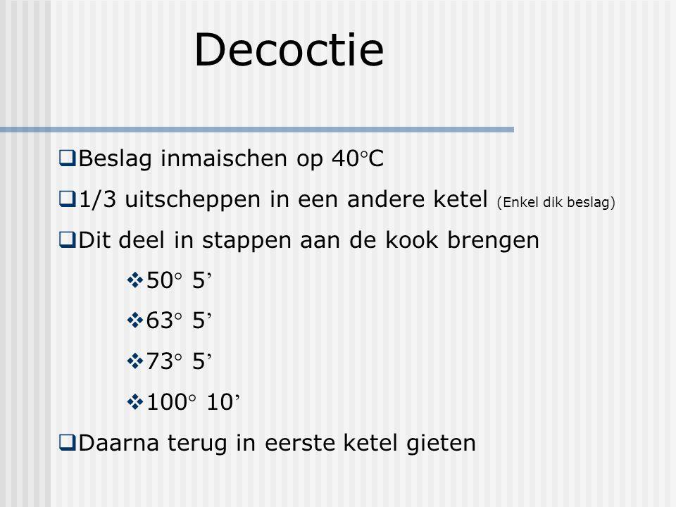Decoctie  Beslag inmaischen op 40°C  1/3 uitscheppen in een andere ketel (Enkel dik beslag)  Dit deel in stappen aan de kook brengen  50° 5 '  63