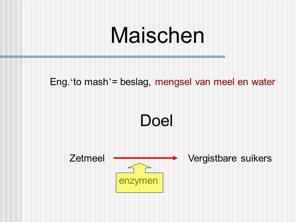 Maischen Eng. ' to mash ' = beslag, mengsel van meel en water Doel ZetmeelVergistbare suikers enzymen