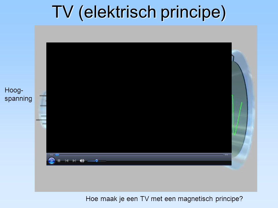 TV (elektrisch principe) Hoe maak je een TV met een magnetisch principe? Hoog- spanning