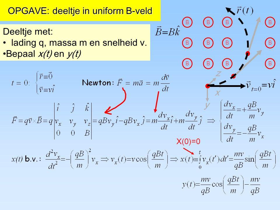 z y x B B B B B B B B B B B B OPGAVE: deeltje in uniform B-veld X(0)=0 Deeltje met: lading q, massa m en snelheid v.