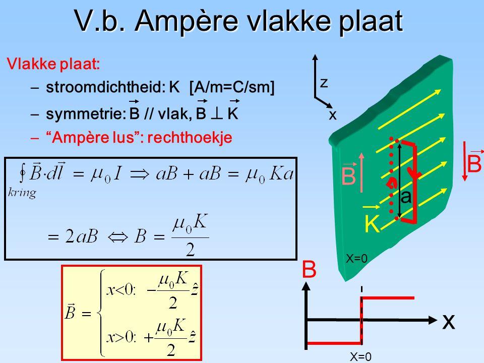 B B K X=0 V.b.