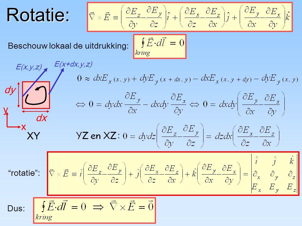 Rotatie: rotatie : Dus: XY dx dy E(x+dx,y,z) E(x,y,z) x y Beschouw lokaal de uitdrukking: