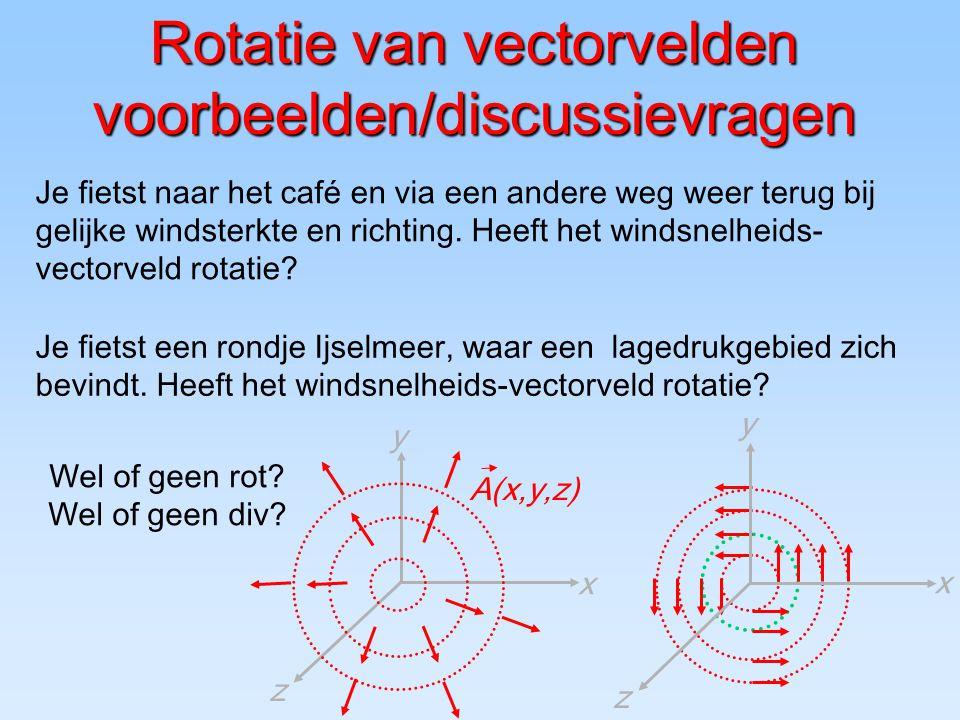 Rotatie van vectorvelden voorbeelden/discussievragen Je fietst naar het café en via een andere weg weer terug bij gelijke windsterkte en richting.