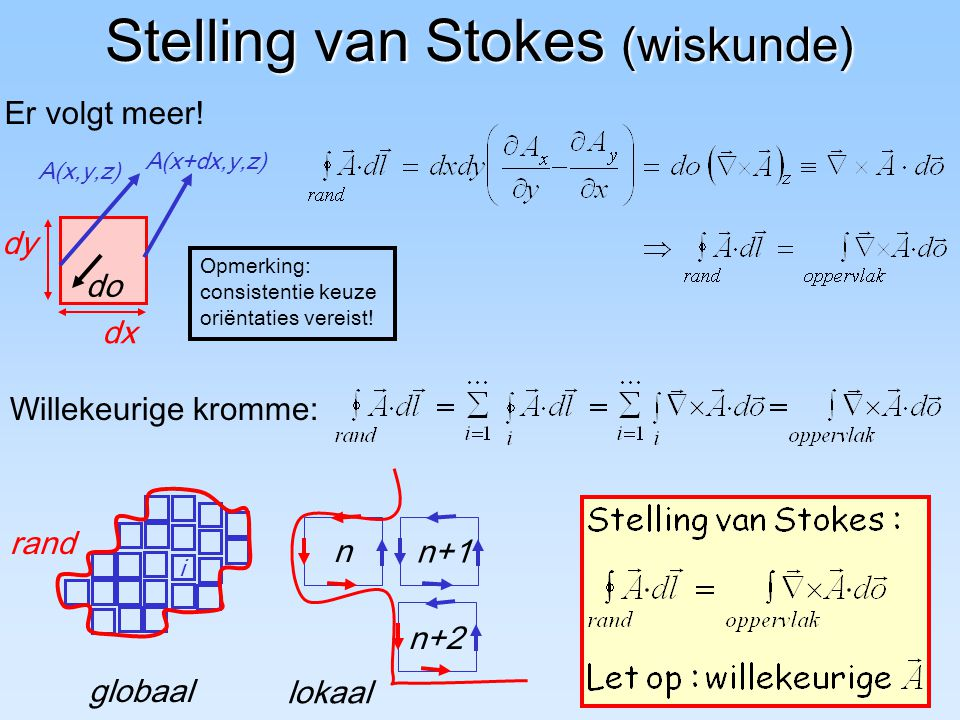 Stelling van Stokes (wiskunde) Er volgt meer.