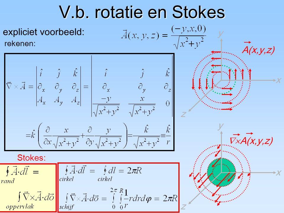 V.b. rotatie en Stokes expliciet voorbeeld: rekenen: x y z A(x,y,z) Stokes: x y z  A(x,y,z)