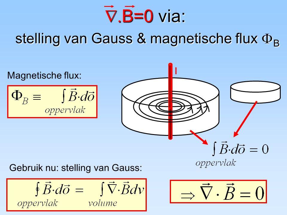 B=0 via: stelling van Gauss & magnetische flux  B Magnetische flux: Gebruik nu: stelling van Gauss: I