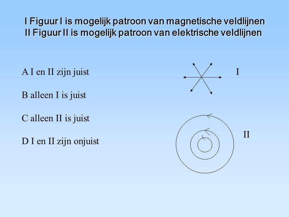I Figuur I is mogelijk patroon van magnetische veldlijnen II Figuur II is mogelijk patroon van elektrische veldlijnen I Figuur I is mogelijk patroon van magnetische veldlijnen II Figuur II is mogelijk patroon van elektrische veldlijnen A I en II zijn juist B alleen I is juist C alleen II is juist D I en II zijn onjuist I II