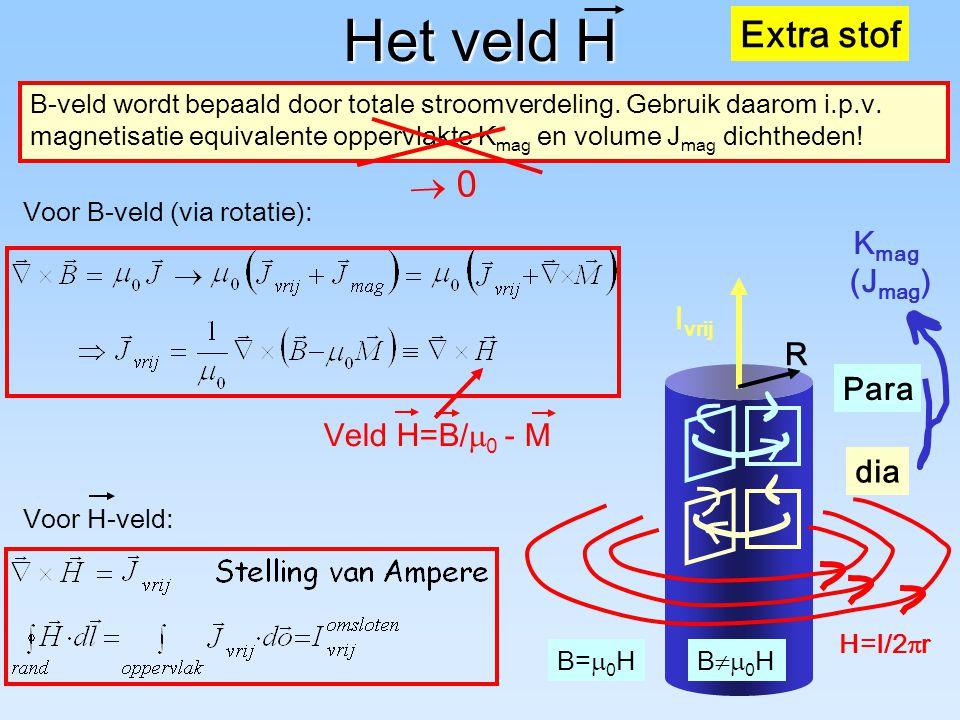 Het veld H B-veld wordt bepaald door totale stroomverdeling.