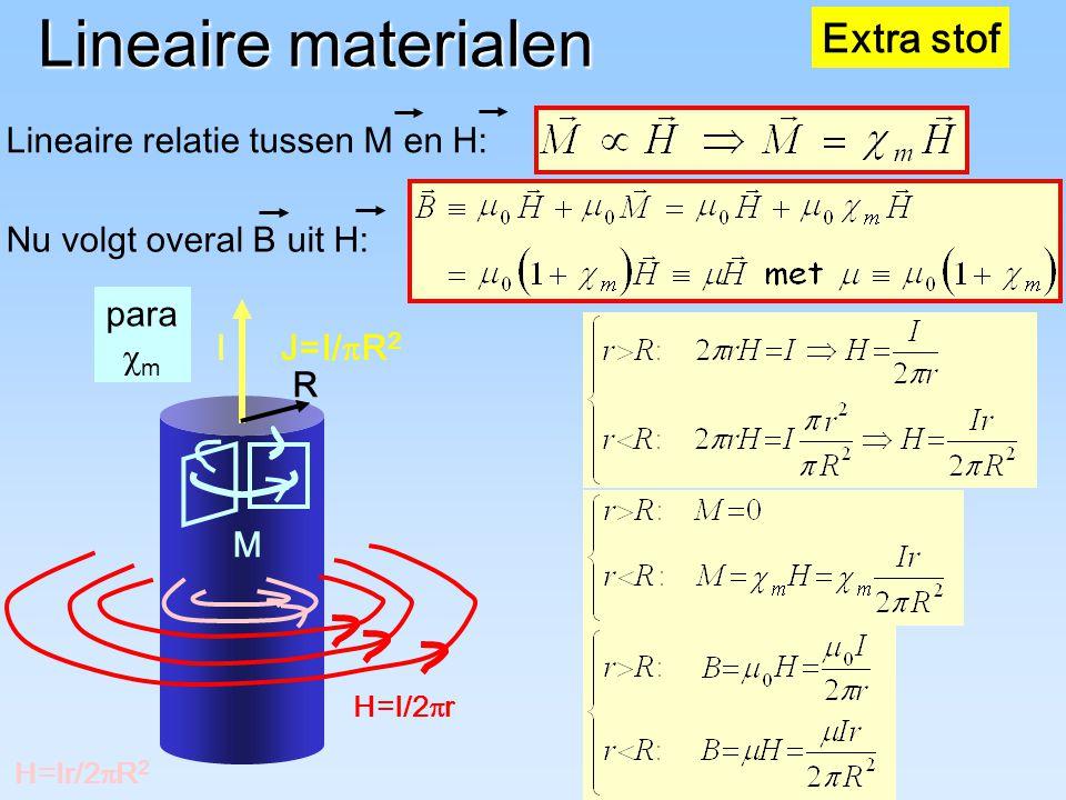 Lineaire materialen J=I/  R 2 I R H=I/2  r H=Ir/2  R 2 Lineaire relatie tussen M en H: para  m M Nu volgt overal B uit H: Extra stof