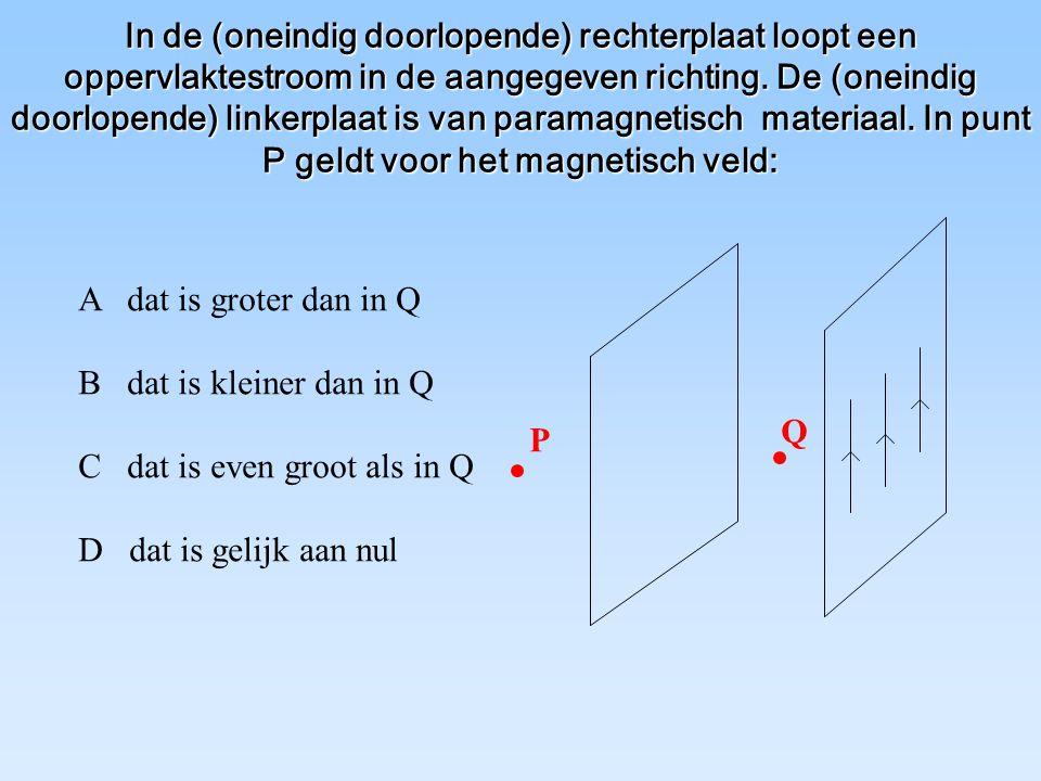 In de (oneindig doorlopende) rechterplaat loopt een oppervlaktestroom in de aangegeven richting.
