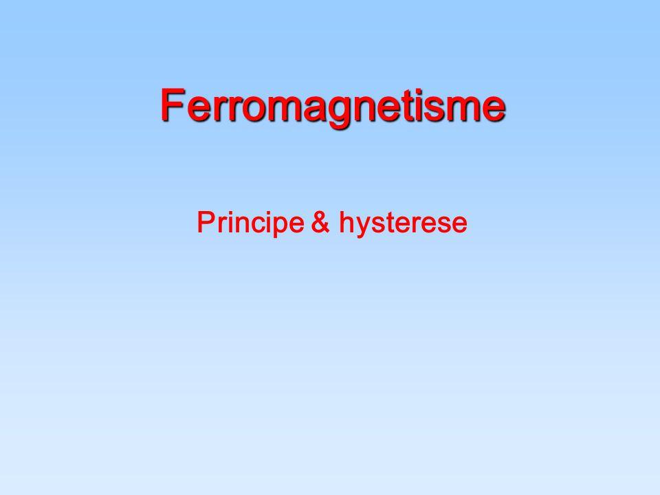 Ferromagnetisme Principe & hysterese