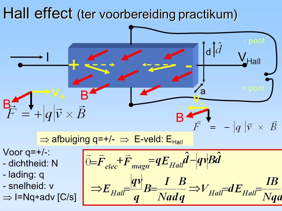 Hall effect (ter voorbereiding practikum) Voor q=+/-: - dichtheid: N - lading: q - snelheid: v  I=Nq  adv [C/s] I B V Hall d a - pool + pool - B v-v-  afbuiging q=+/-  E-veld: E Hall + B v+v+