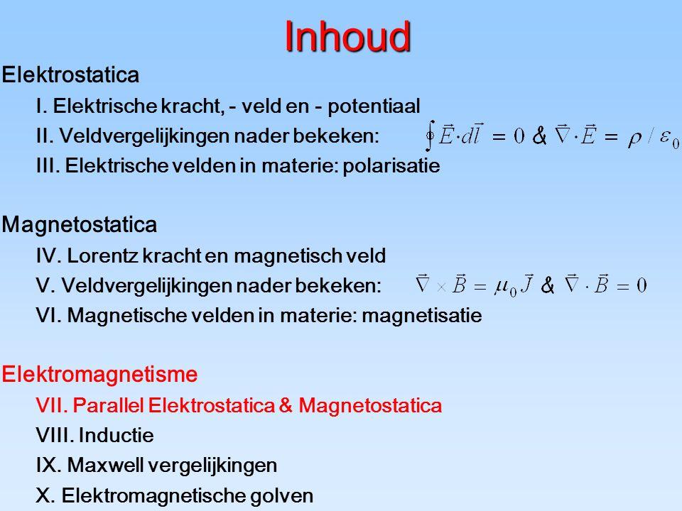 Inhoud Elektrostatica I.Elektrische kracht, - veld en - potentiaal II.