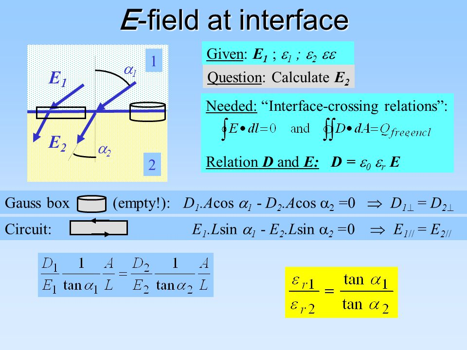 "E-field at interface Given: E 1 ;  1 ;  2  Question: Calculate E 2 Needed: ""Interface-crossing relations"": Relation D and E: D =  0  r E Gauss b"