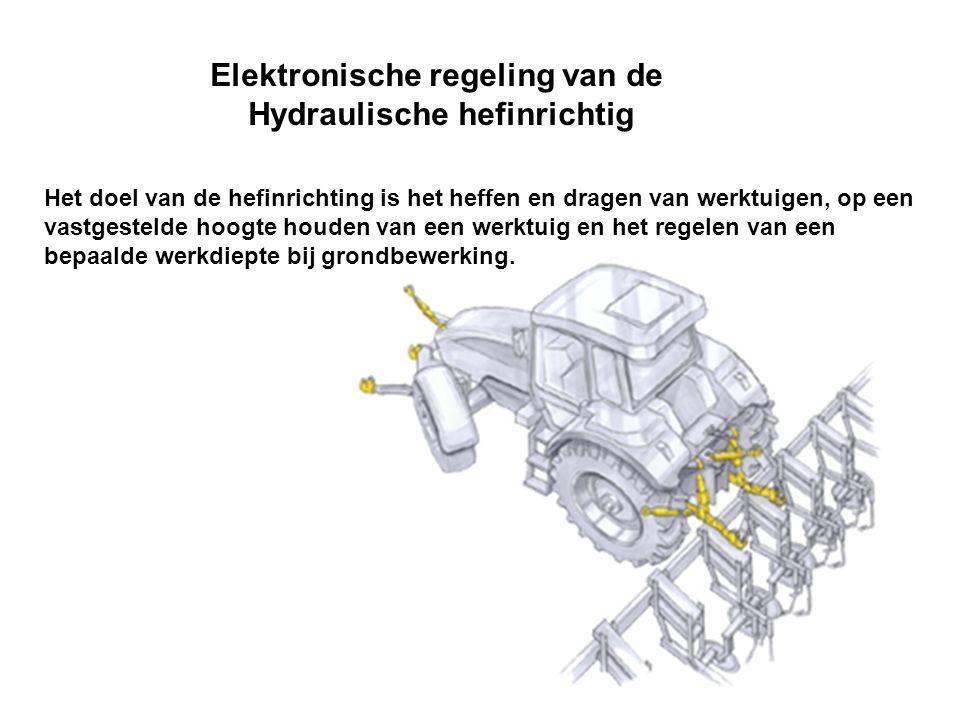 Elektronische regeling van de Hydraulische hefinrichtig Het doel van de hefinrichting is het heffen en dragen van werktuigen, op een vastgestelde hoog