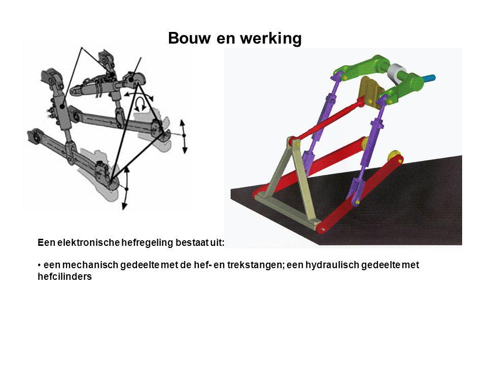 Een elektronische hefregeling bestaat uit: een mechanisch gedeelte met de hef- en trekstangen; een hydraulisch gedeelte met hefcilinders Bouw en werki