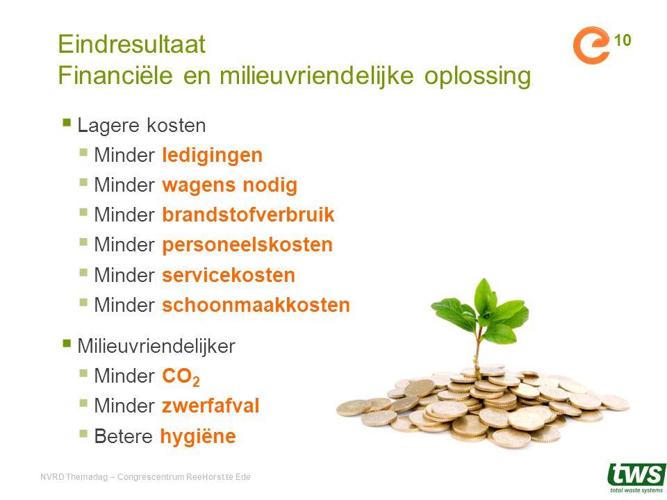 Eindresultaat Financiële en milieuvriendelijke oplossing 10  Lagere kosten  Minder ledigingen  Minder wagens nodig  Minder brandstofverbruik  Min