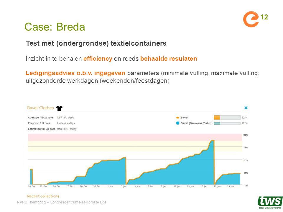 Case: Breda 12 Test met (ondergrondse) textielcontainers Inzicht in te behalen efficiency en reeds behaalde resulaten Ledigingsadvies o.b.v. ingegeven