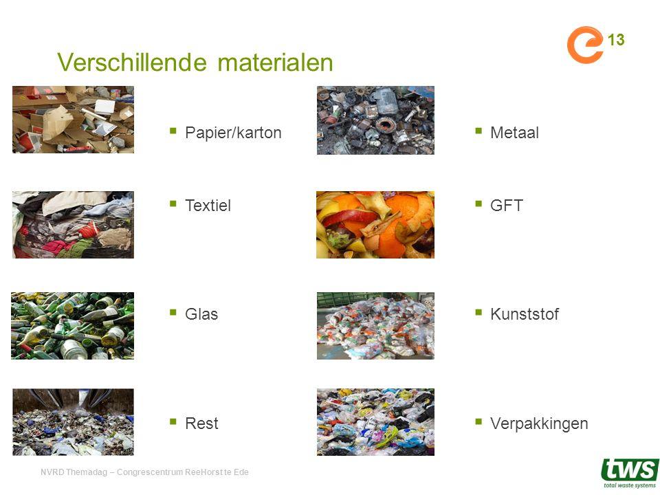  Papier/karton  Textiel  Glas  Rest  Metaal  GFT  Kunststof  Verpakkingen Verschillende materialen 13 NVRD Themadag – Congrescentrum ReeHorst