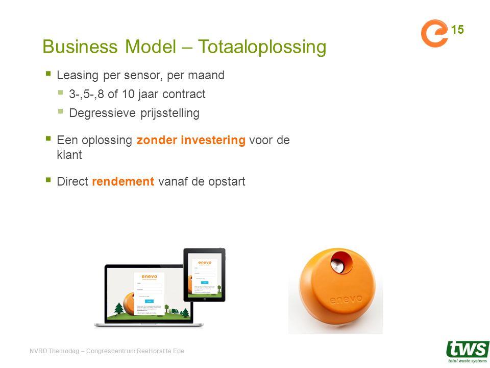 Business Model – Totaaloplossing  Leasing per sensor, per maand  3-,5-,8 of 10 jaar contract  Degressieve prijsstelling  Een oplossing zonder inve