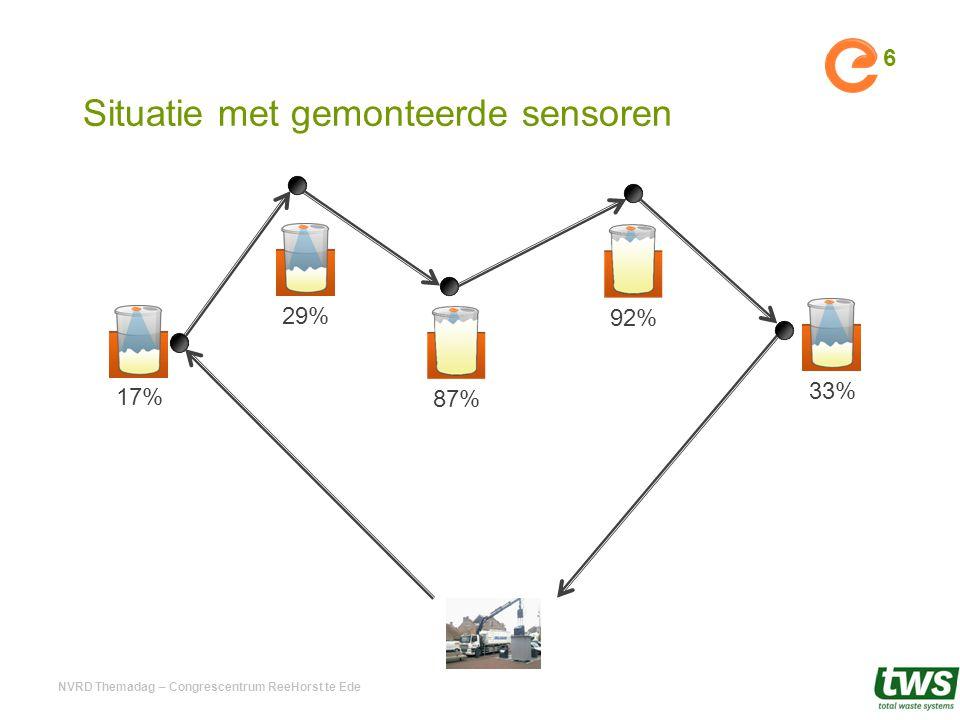 6 Situatie met gemonteerde sensoren 17% 29% 87% 92% 33% NVRD Themadag – Congrescentrum ReeHorst te Ede