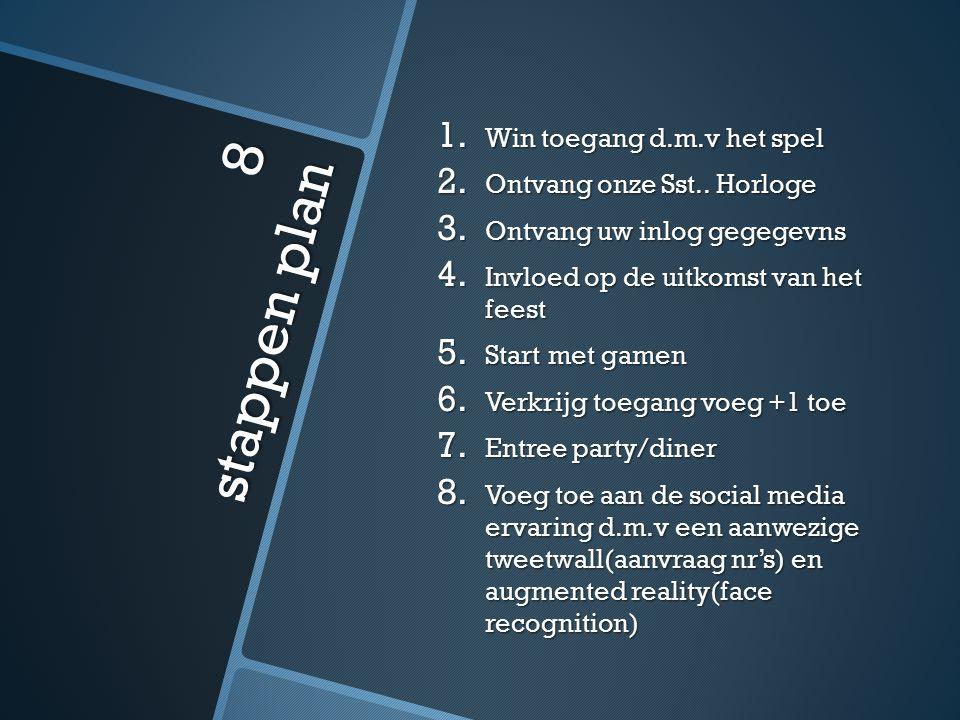 8 stappen plan 1. Win toegang d.m.v het spel 2. Ontvang onze Sst..