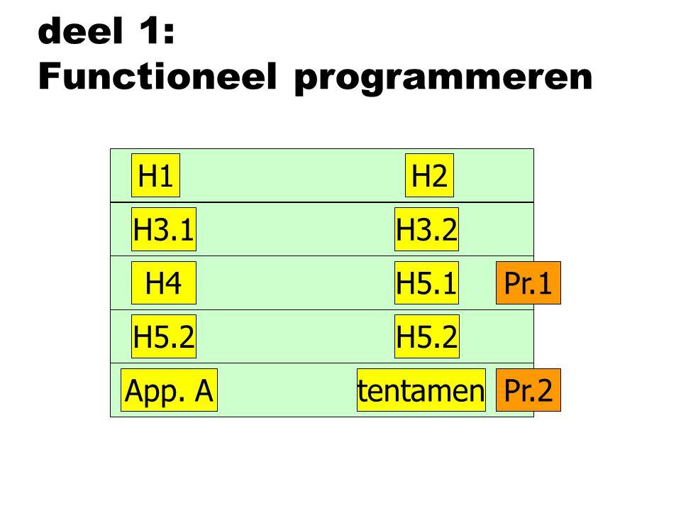 Functies op lijsten > sum [1..10] 55 > reverse [3..