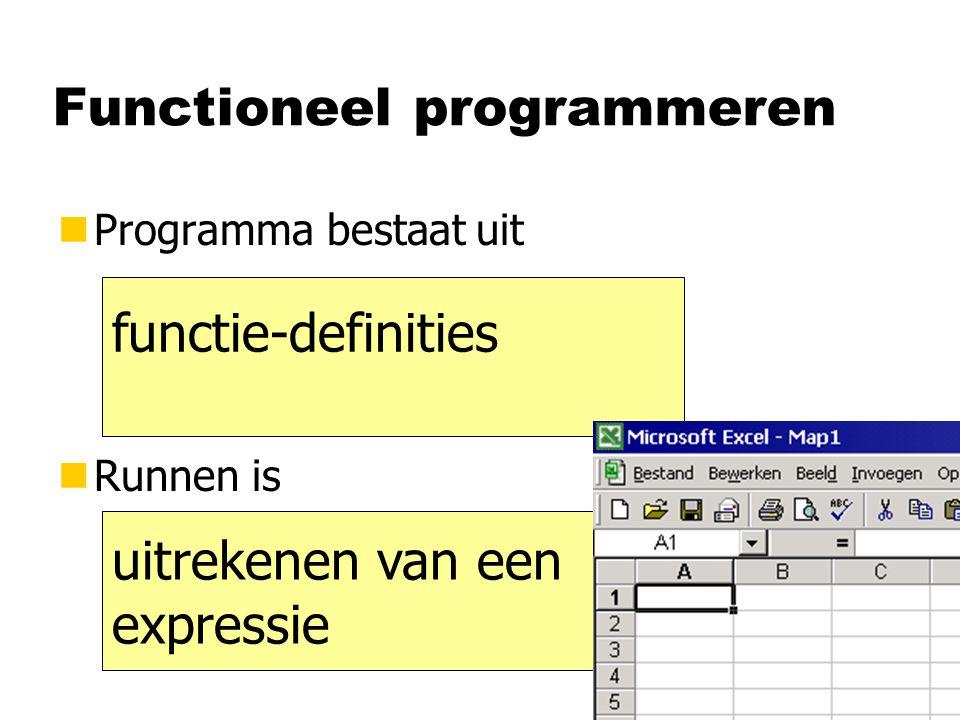 Functie-definitie static int fac (int n) { int tel, res; res = 1; for (tel=1; tel<=n; tel++) res *= tel; return res; } fac n = product [1..n] Haskell fac :: Int  Int