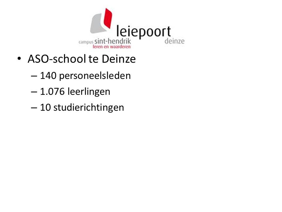 ASO-school te Deinze – 140 personeelsleden – 1.076 leerlingen – 10 studierichtingen