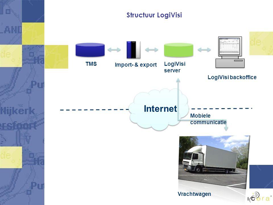 LogiVisi belangrijkste onderdelen telefonie berichten navigatie orders uren canbus Office Gebruikersinterface