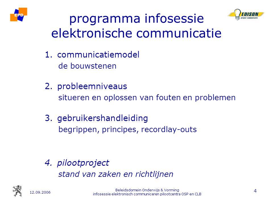 12.09.2006 Beleidsdomein Onderwijs & Vorming infosessie elektronisch communiceren pilootcentra OSP en CLB 55 OSP : module uren  uren/week vb 3 : niet opdrachtgeb.