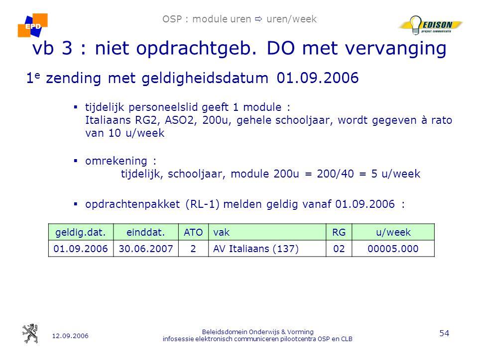 12.09.2006 Beleidsdomein Onderwijs & Vorming infosessie elektronisch communiceren pilootcentra OSP en CLB 54 OSP : module uren  uren/week vb 3 : niet opdrachtgeb.