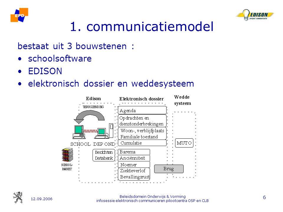 12.09.2006 Beleidsdomein Onderwijs & Vorming infosessie elektronisch communiceren pilootcentra OSP en CLB 47 OSP : module uren  uren/week vb1 : tijdelijke opdrachten 2 e zending met geldigheidsdatum 23.10.2006  bijkomende module 36u Spaans RG1 tot einde semester  omrekening : tijdelijk, periode, module 36u = 36/(31.01.2007-23.10.2006+1)*300/40 = 36/101*300/40 = 2,673 u/week  opdrachtenpakket (RL-1) melden geldig vanaf 23.10.2006 : geldig.dat.einddat.ATOvakRGu/week 23.10.200631.01.20072AV Italiaans (137)0200006.122 23.10.200631.01.20072AV Spaans (257)0100002.673