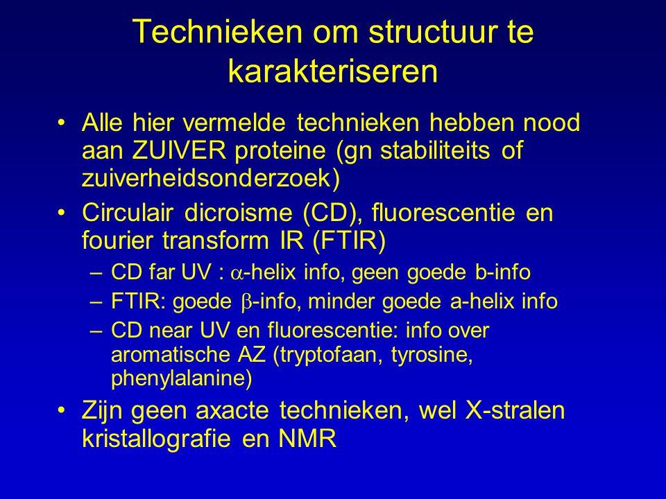 Technieken om structuur te karakteriseren Alle hier vermelde technieken hebben nood aan ZUIVER proteine (gn stabiliteits of zuiverheidsonderzoek) Circulair dicroisme (CD), fluorescentie en fourier transform IR (FTIR) –CD far UV :  -helix info, geen goede b-info –FTIR: goede  -info, minder goede a-helix info –CD near UV en fluorescentie: info over aromatische AZ (tryptofaan, tyrosine, phenylalanine) Zijn geen axacte technieken, wel X-stralen kristallografie en NMR