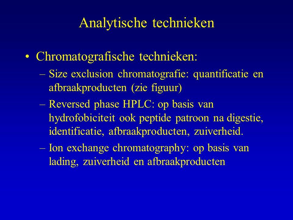 Analytische technieken Chromatografische technieken: –Size exclusion chromatografie: quantificatie en afbraakproducten (zie figuur) –Reversed phase HPLC: op basis van hydrofobiciteit ook peptide patroon na digestie, identificatie, afbraakproducten, zuiverheid.