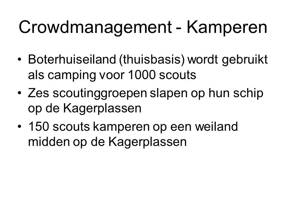 Crowdmanagement - Kamperen Boterhuiseiland (thuisbasis) wordt gebruikt als camping voor 1000 scouts Zes scoutinggroepen slapen op hun schip op de Kagerplassen 150 scouts kamperen op een weiland midden op de Kagerplassen