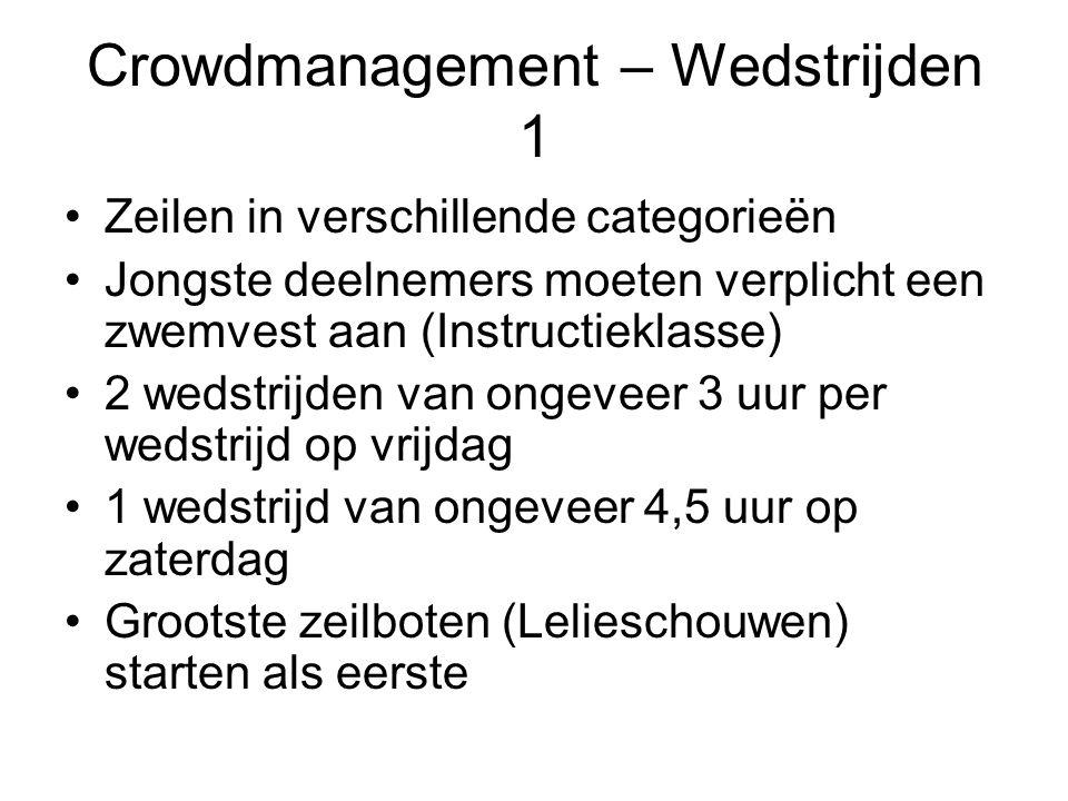 Crowdmanagement – Wedstrijden 1 Zeilen in verschillende categorieën Jongste deelnemers moeten verplicht een zwemvest aan (Instructieklasse) 2 wedstrij