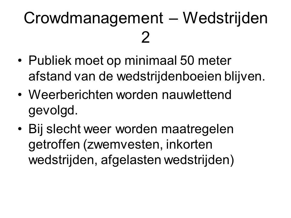 Crowdmanagement – Wedstrijden 2 Publiek moet op minimaal 50 meter afstand van de wedstrijdenboeien blijven. Weerberichten worden nauwlettend gevolgd.