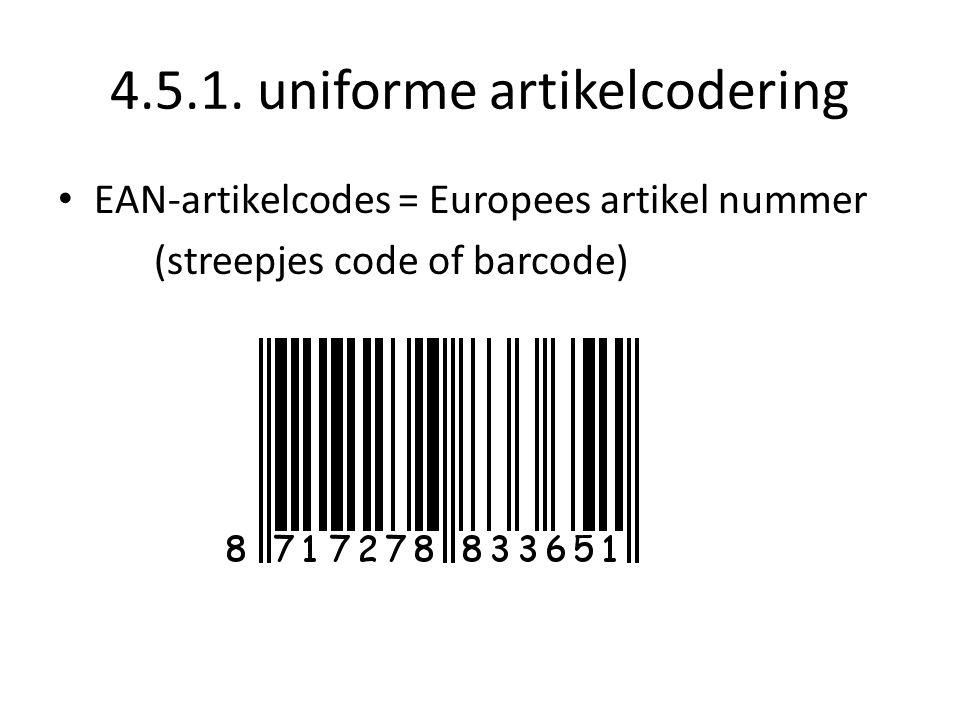 4.5.1. uniforme artikelcodering EAN-artikelcodes = Europees artikel nummer (streepjes code of barcode)