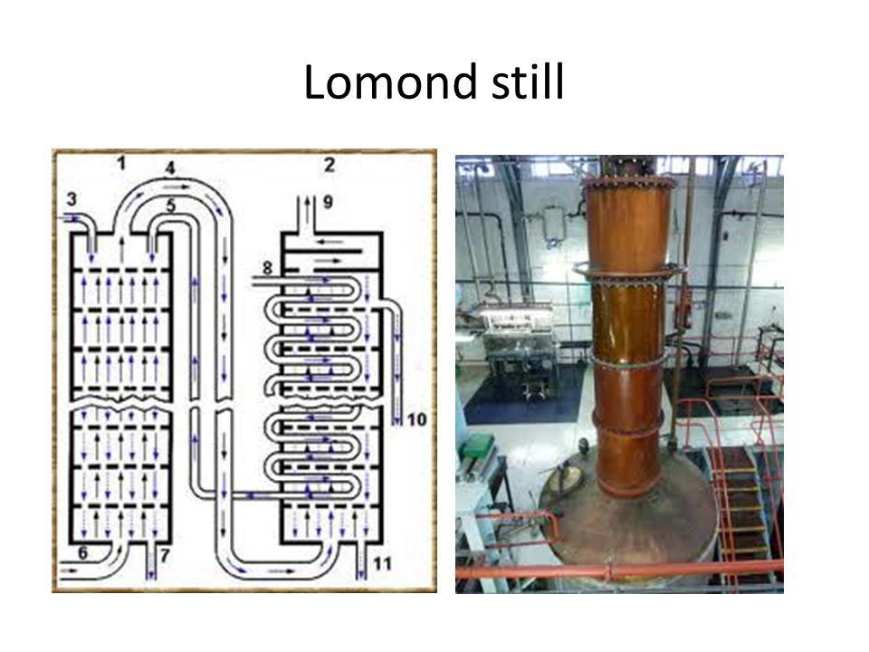 Lomond still