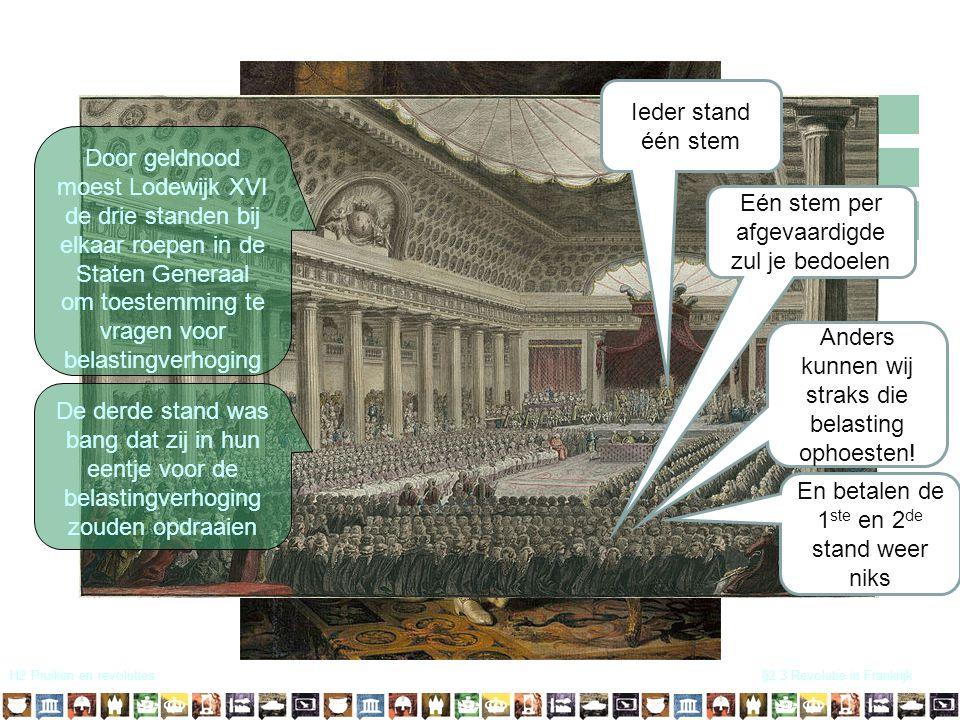 H2 Pruiken en revoluties§2.3 Revolutie in Frankrijk Eed op de kaatsbaan Vrijheid, gelijkheid en broederschap.
